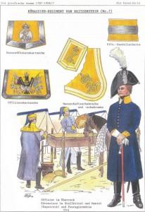 """Uniformen der """"Reitzenstein""""-Kürassiere 1806"""
